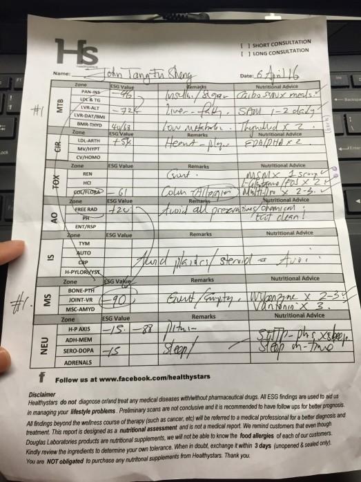 Healthystars Scan Report