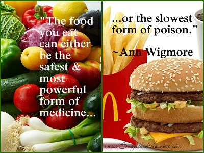 FOOD AS MEDICINE AND POISON.jpg